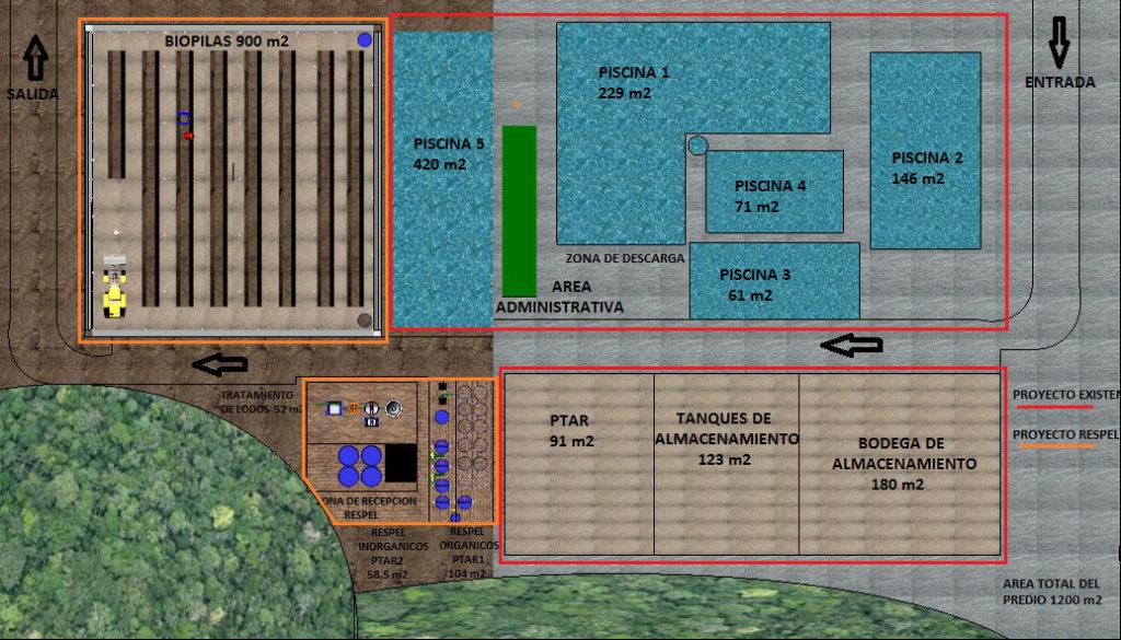 ERCA SAS PTAR-bogota-1024x585 Desarrollo de plantas de tratamiento de aguas residuales